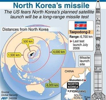 north-korea-missle